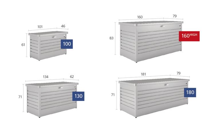 biohort freizeitbox die wasserdichte auflagenbox aus metall. Black Bedroom Furniture Sets. Home Design Ideas